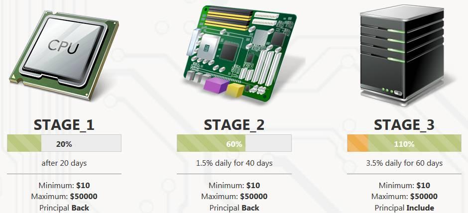 xeonix - investmentpläne
